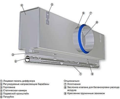 пример крепления щелевого диффузора