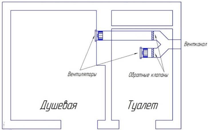 Схема вентиляции в ванной комнате и туалете в квартире