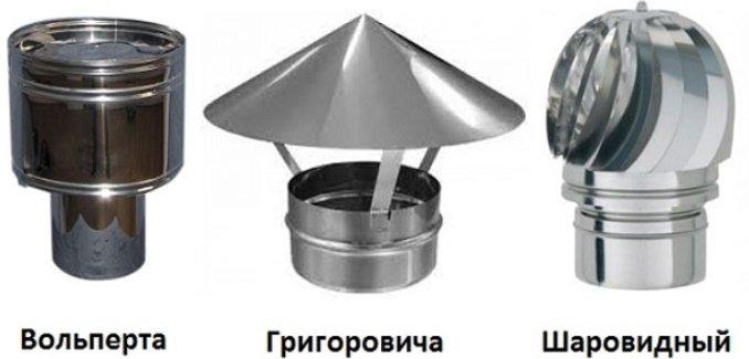 Дефлекторы