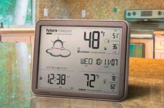 Метеостанция Алиэкспресс